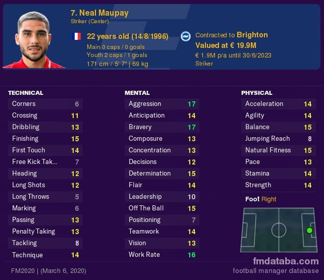 Neal Maupay Is Someone To Look Out For In The Premier League This Year 2